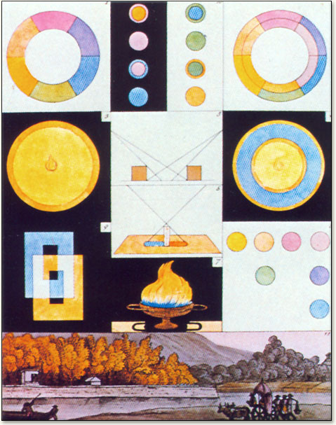goethe-color-diagrams-01