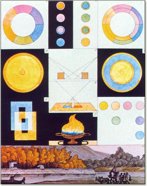 goethe-color-diagrams-01