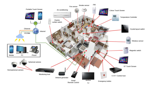 smart_home_system_1